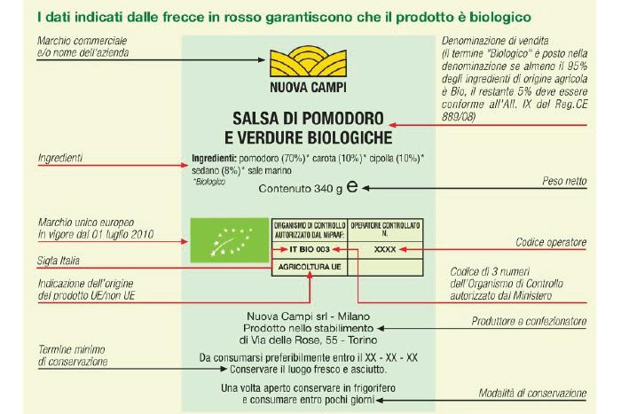 etichettatura prodotti bio